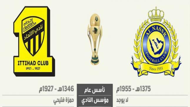 مباراة الاتحاد والنصر بث مباشر اليوم 13-6-1438 هـ في نهائي كأس ولي العهد السعودي على القنوات الرياضية