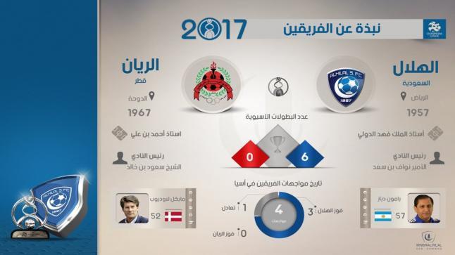 بث مباشر مباراة الهلال والريان اليوم اون لاين بجودة عالية يلا شوت 2017